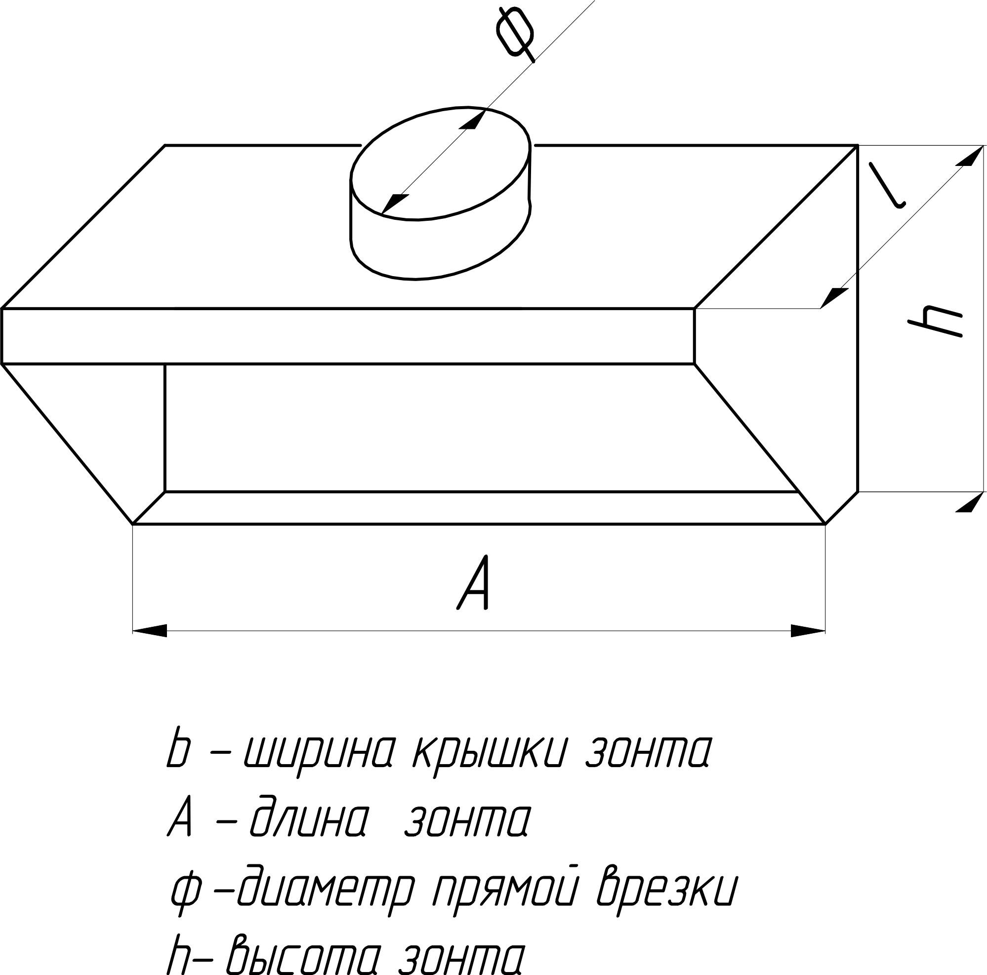 Как сделать вытяжку в частном доме своими руками: схема 80